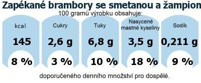DDM (GDA) - doporučené denní množství energie a živin pro průměrného člověka (denní příjem 2000 kcal): Zapékané brambory se smetanou a žampiony
