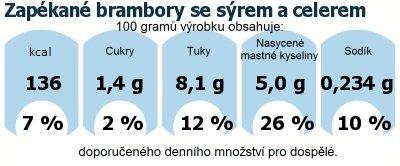 DDM (GDA) - doporučené denní množství energie a živin pro průměrného člověka (denní příjem 2000 kcal): Zapékané brambory se sýrem a celerem